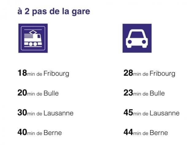 Route de la Gare 1